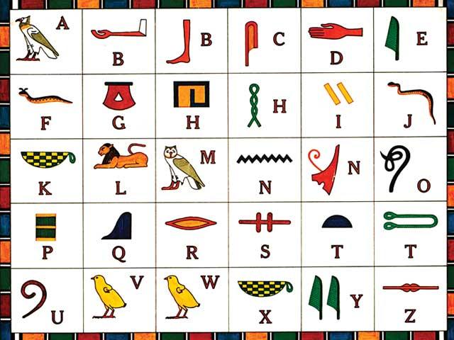 صورة معنى كلمة هير , اصل كلمة هيروغليفية