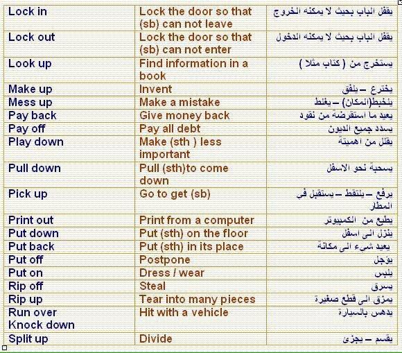 صورة الحروف الانجليزية بالعربي , تعلم نطق الحروف الانجليزيه 2794 10