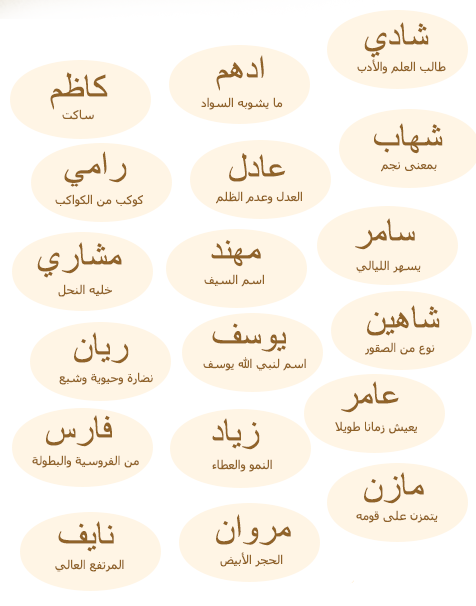 صورة معنى اسماء اولاد , تعرف ما المقصود باسمك