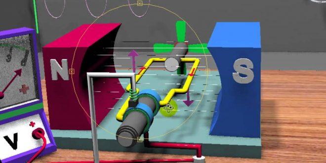صورة جهاز يستخدم لتحويل الطاقة الحركية الى طاقة كهربائية , ما هو الدينامو