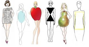 صورة كيف اعرف شكل جسمي , ازاي اعرف اميز شكل جسمي