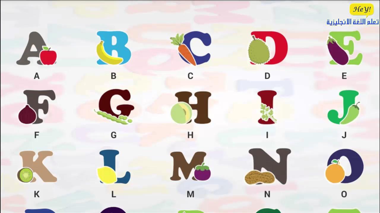 صورة ترتيب الحروف الانجليزيه , لن ينسى طفلك ترتيب الحروف الابجدية الانجليزية بعد اليوم