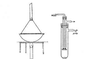 صورة تجربة التسامي في الكيمياء العضوية , تجارب مهمه فى الكيمياء