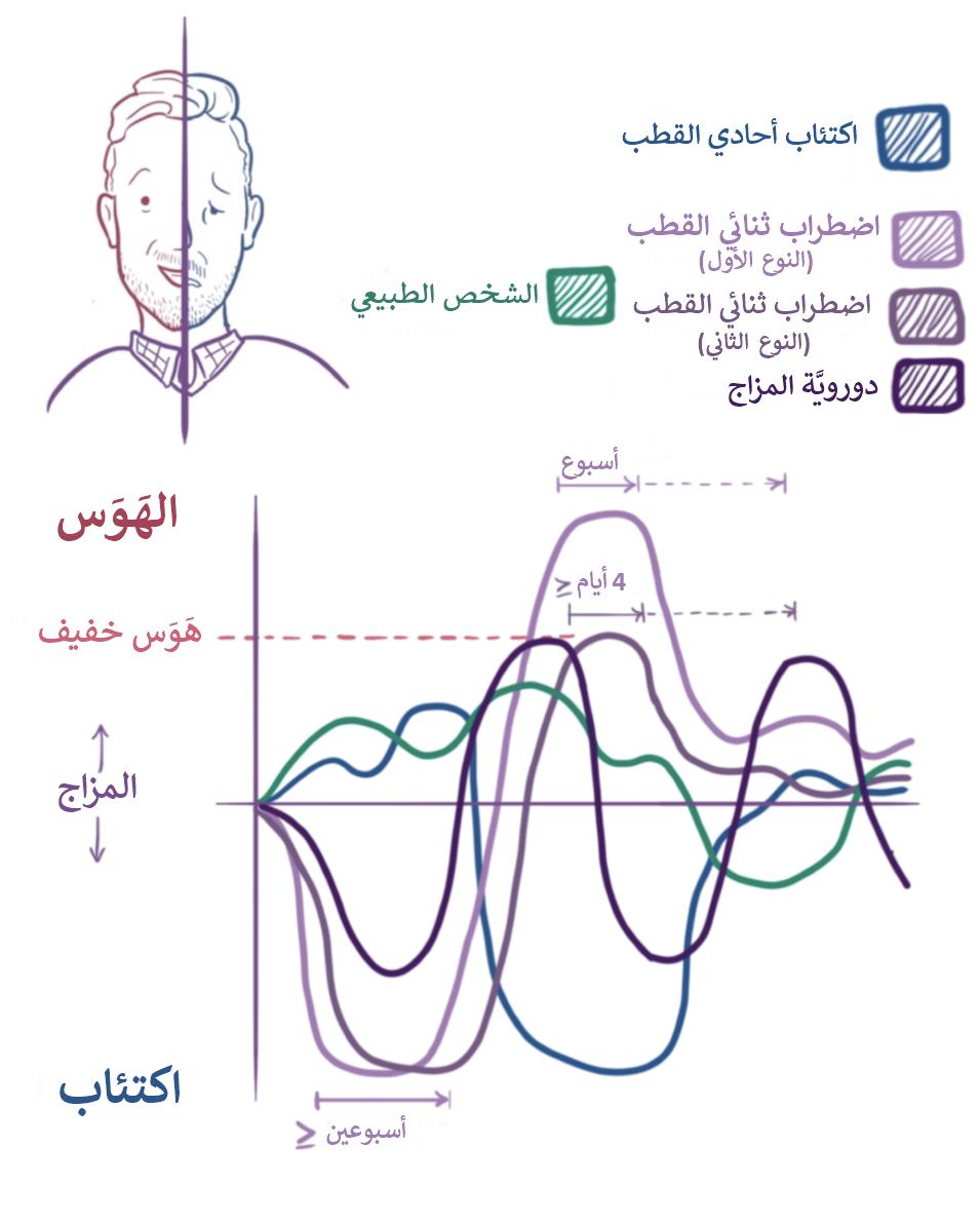 صورة تعرف على اسباب كثرة النوم فى الوقت الحالى,النوم الكثير في علم النفس 286