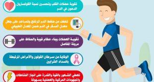 صورة تعرف على نصائح رياضية للمبتدئين , موضوع عن فوائد الرياضة