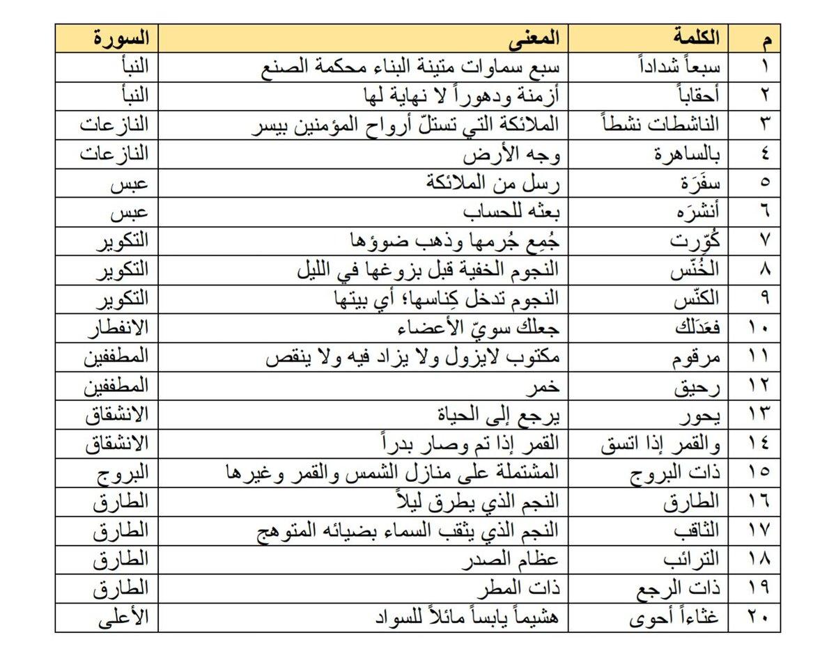 صورة اصعب كلمات اللغة العربية 1045 4